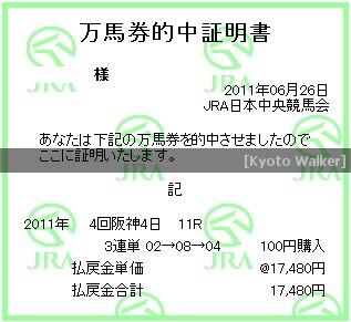 6.26. 宝塚記念